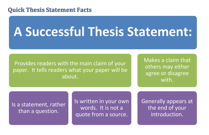 formula for writing a good thesis statement  essay writing service   formula for writing a good thesis statement as with any essay type it  is important